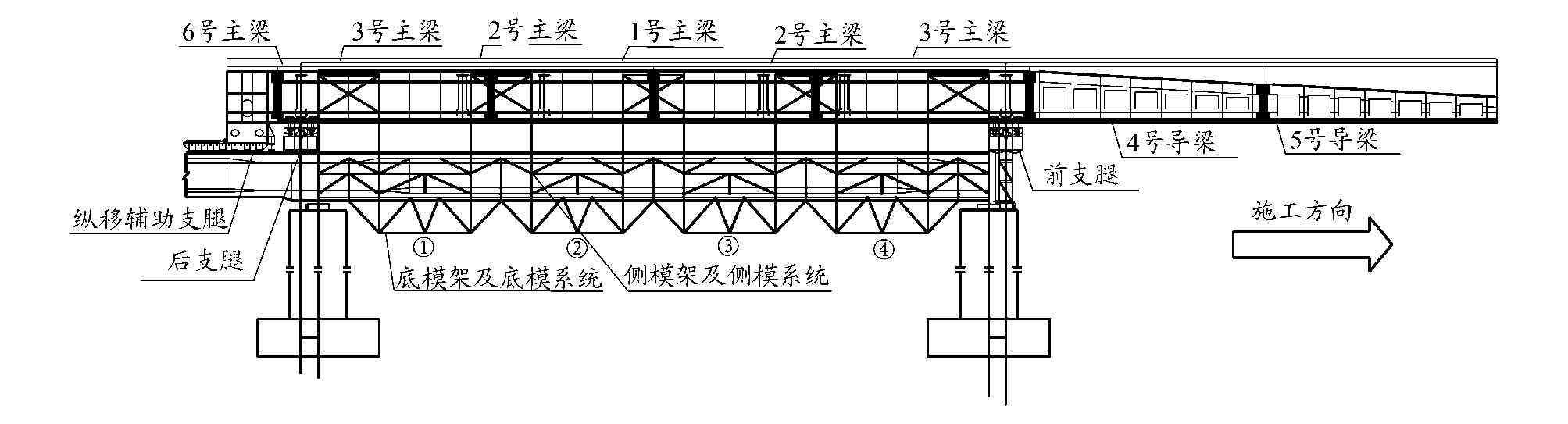 上行式移动模架施工工艺图片
